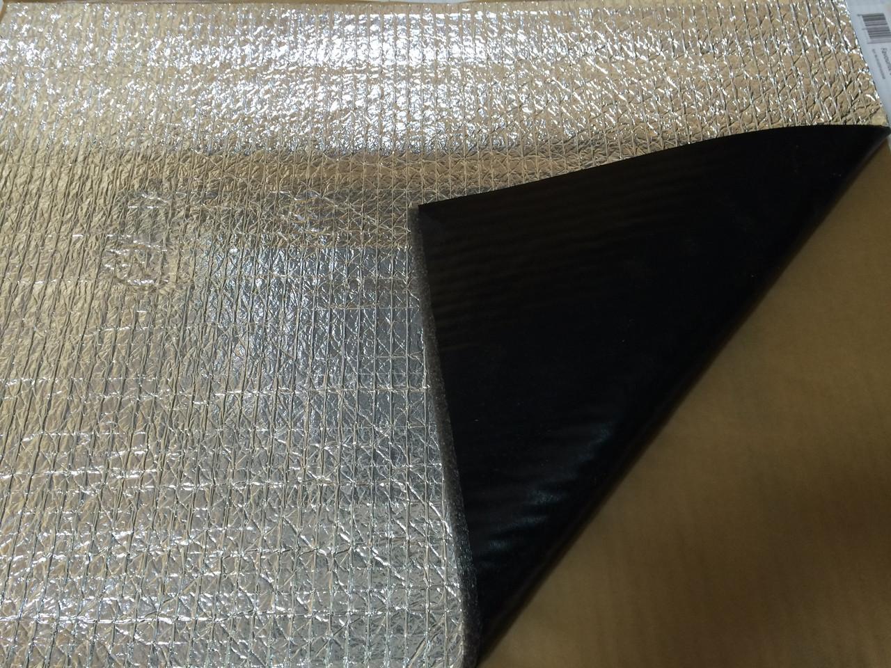 Шумоизоляционные материалы для авто